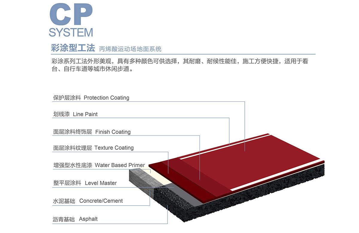 托柏斯丙烯酸-CP